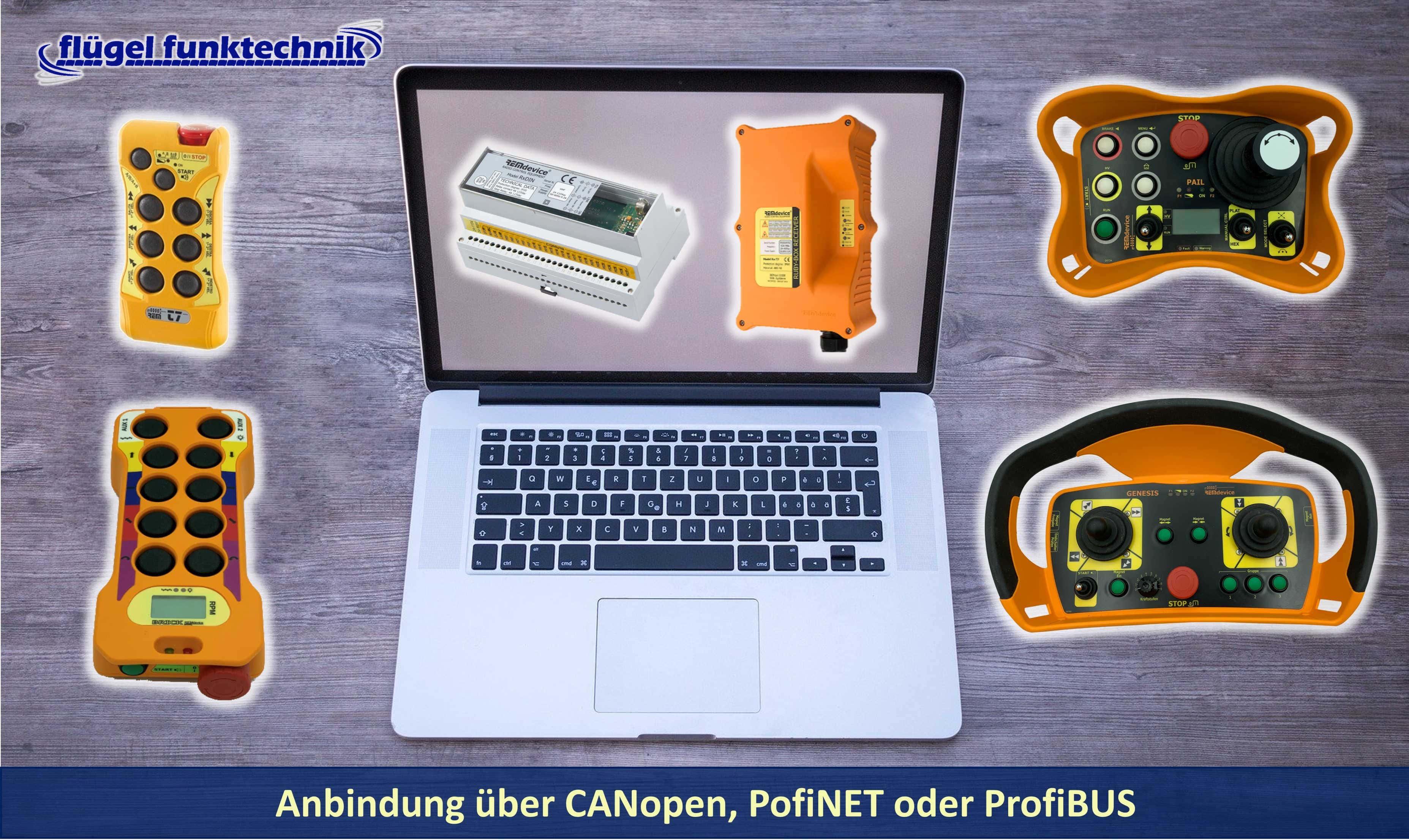 Anbindung über CANopen, ProfiNET, Profibus